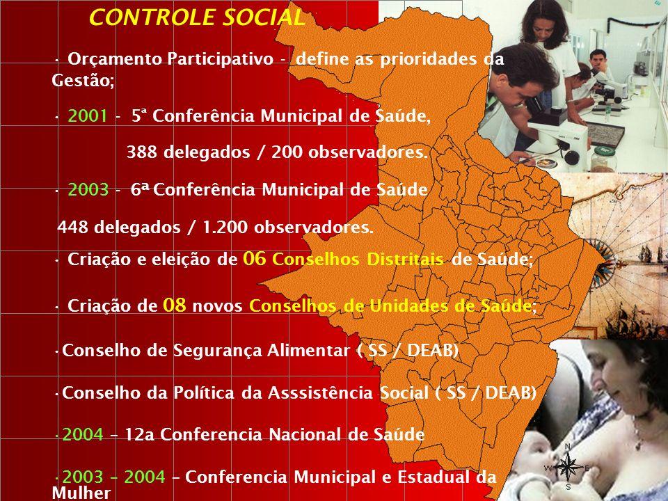 CONTROLE SOCIAL Orçamento Participativo - define as prioridades da Gestão; 2001 - 5ª Conferência Municipal de Saúde,
