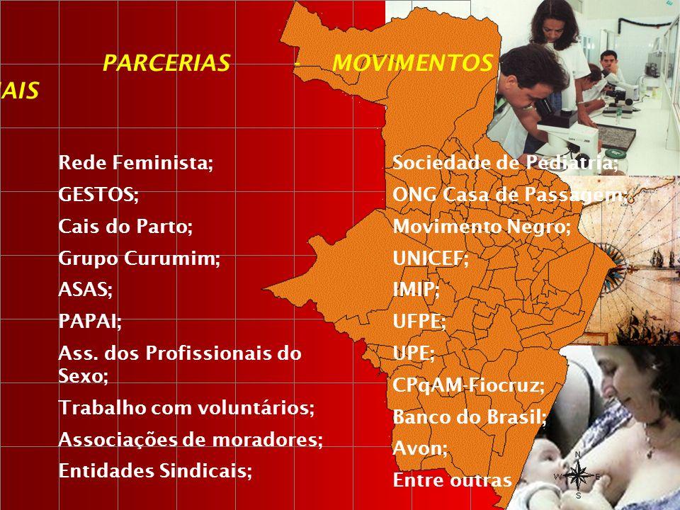 PARCERIAS - MOVIMENTOS SOCIAIS
