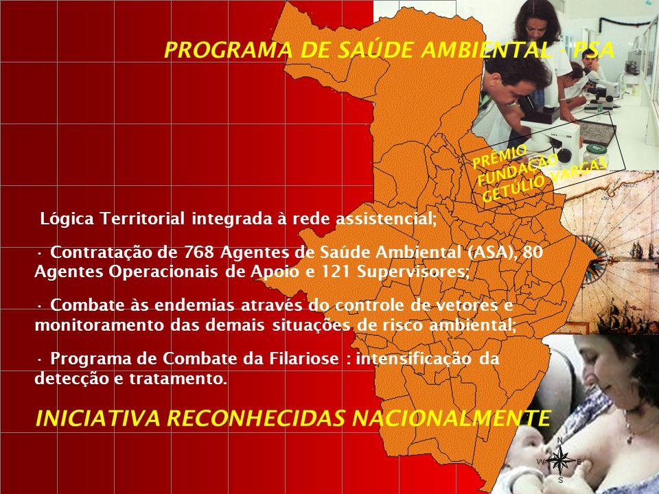 PROGRAMA DE SAÚDE AMBIENTAL - PSA