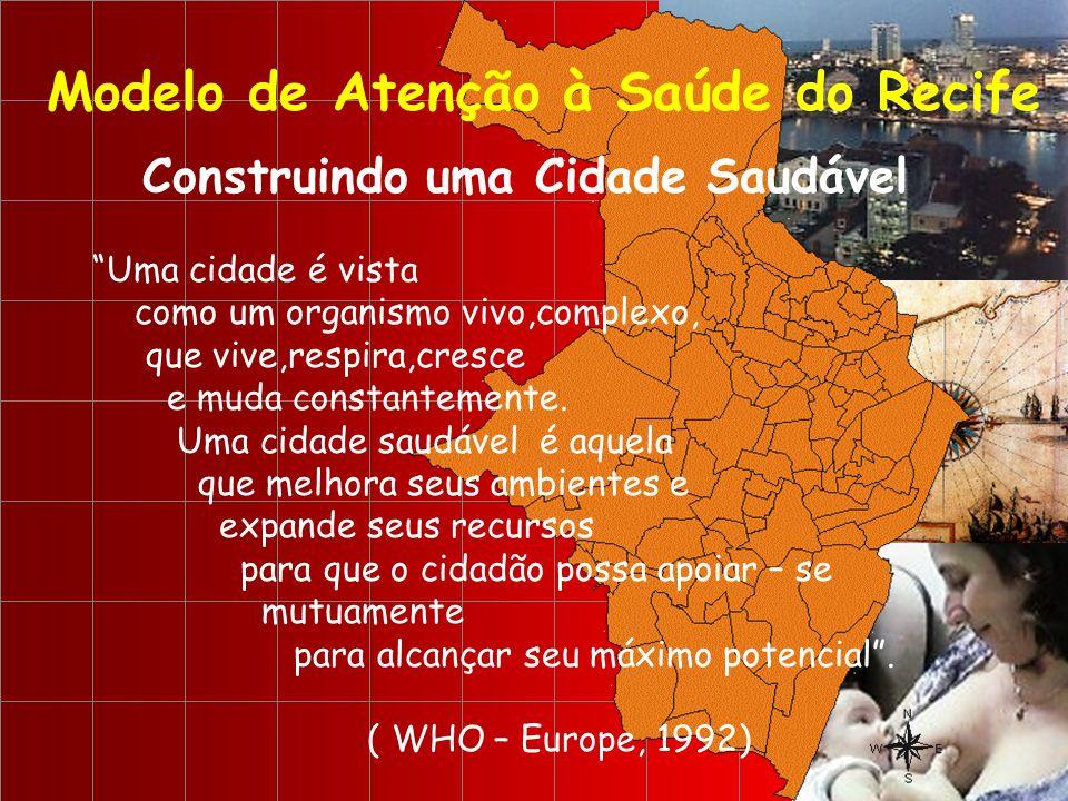 Modelo de Atenção à Saúde do Recife Construindo uma Cidade Saudável