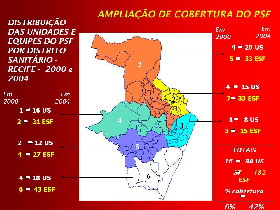 AMPLIAÇÃO DE COBERTURA DO PSF