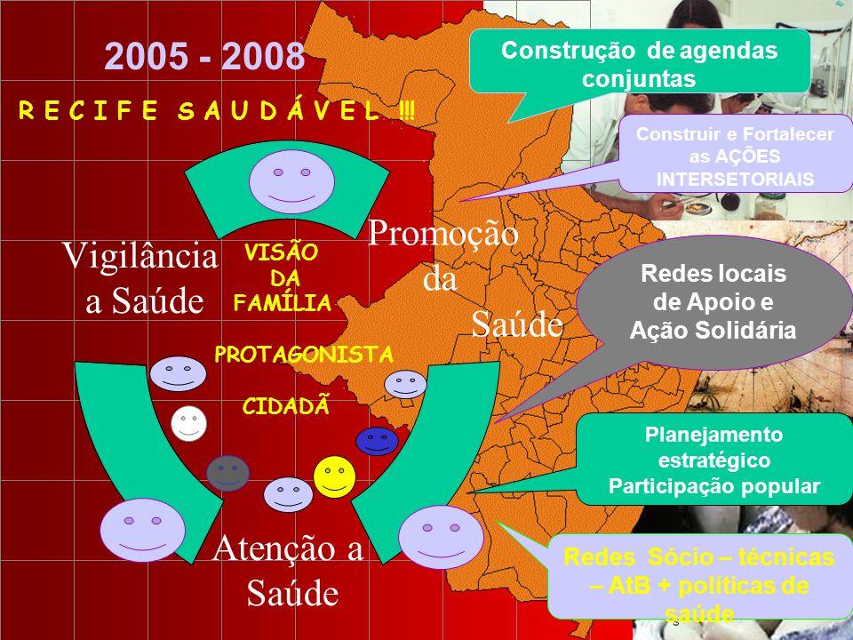 2005 - 2008 Construção de agendas conjuntas