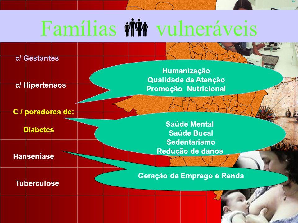 Famílias  vulneráveis