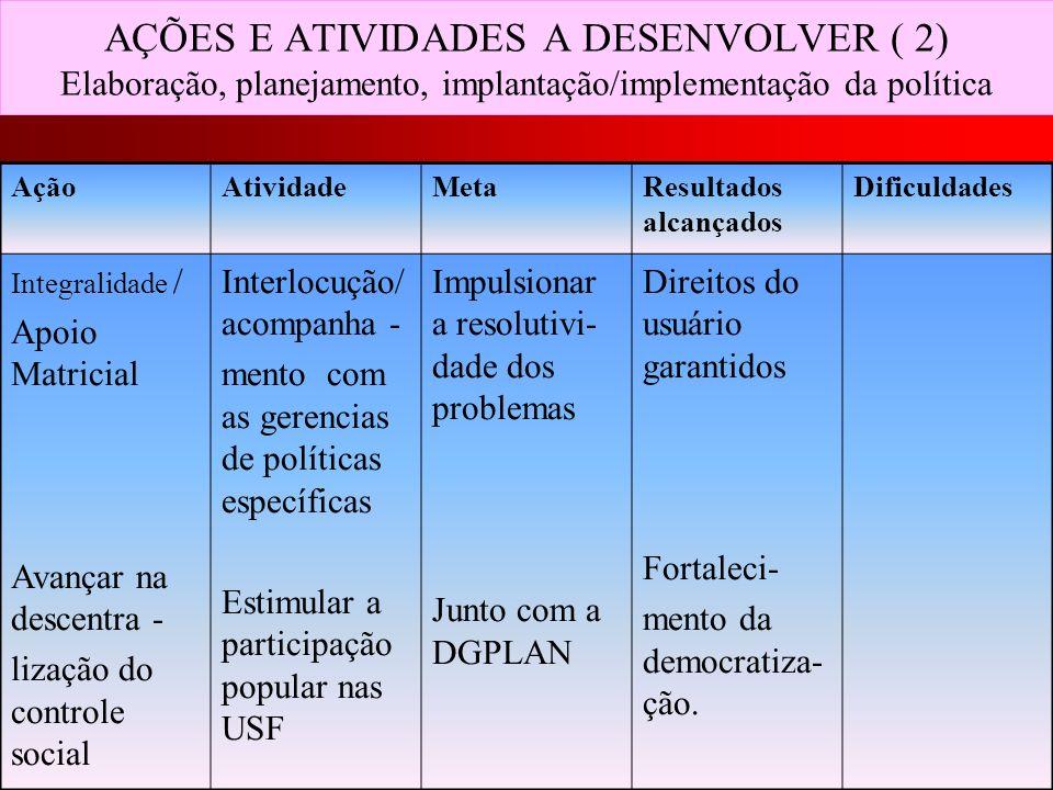 AÇÕES E ATIVIDADES A DESENVOLVER ( 2) Elaboração, planejamento, implantação/implementação da política