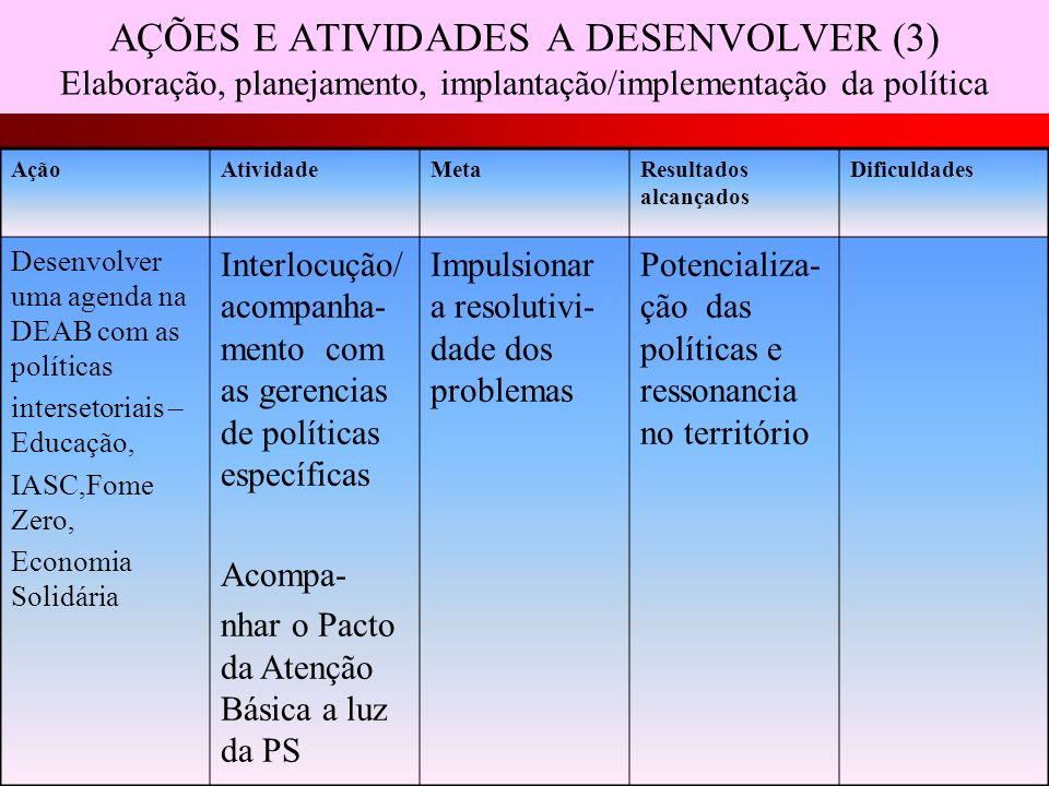 AÇÕES E ATIVIDADES A DESENVOLVER (3) Elaboração, planejamento, implantação/implementação da política