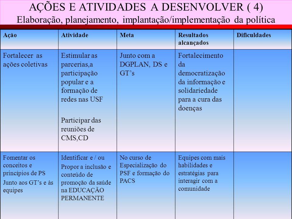 AÇÕES E ATIVIDADES A DESENVOLVER ( 4) Elaboração, planejamento, implantação/implementação da política