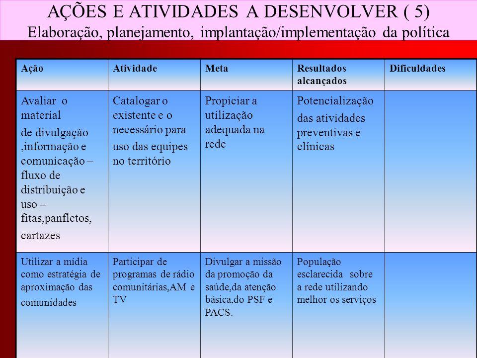 AÇÕES E ATIVIDADES A DESENVOLVER ( 5) Elaboração, planejamento, implantação/implementação da política