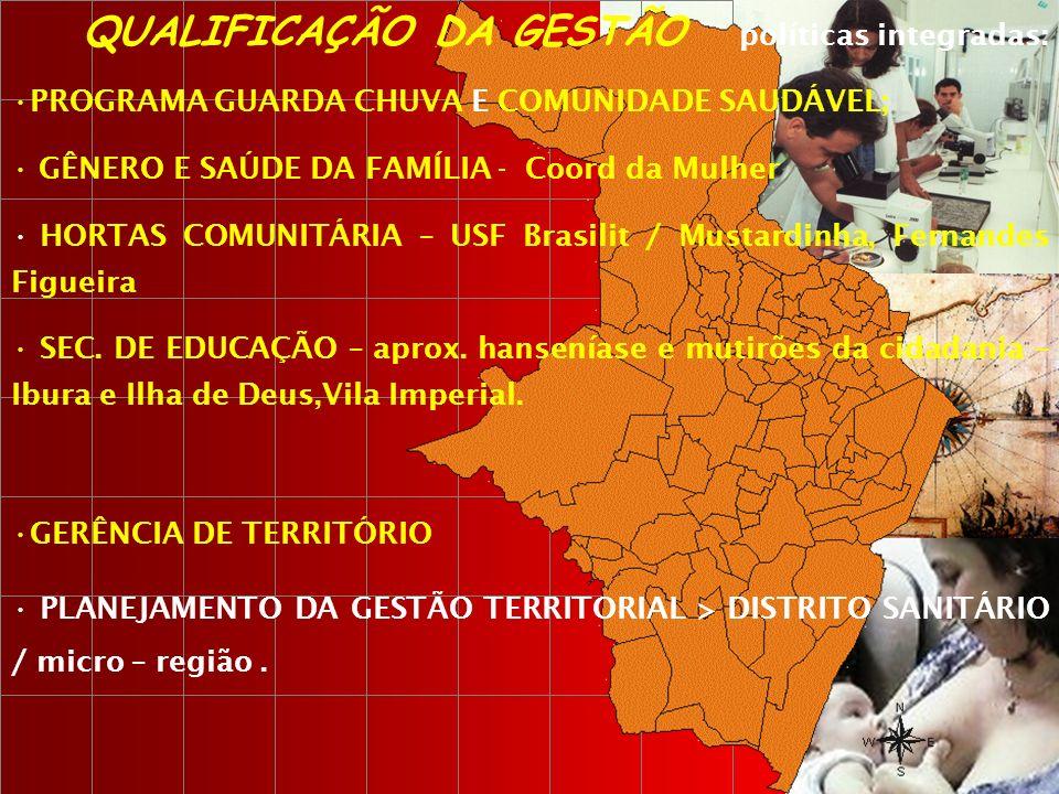 QUALIFICAÇÃO DA GESTÃO políticas integradas: