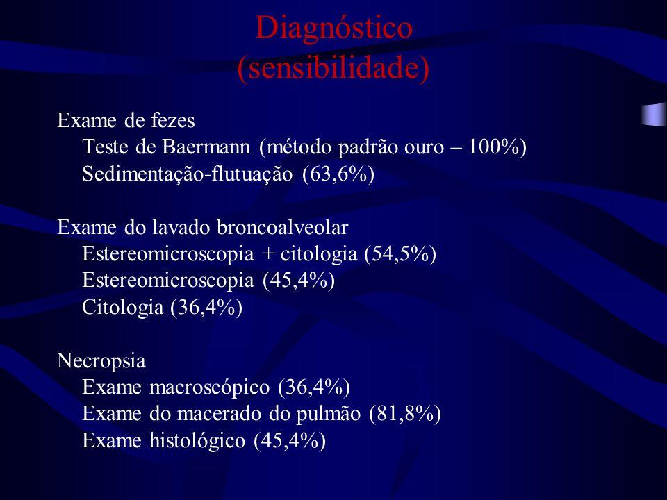 Diagnóstico (sensibilidade)