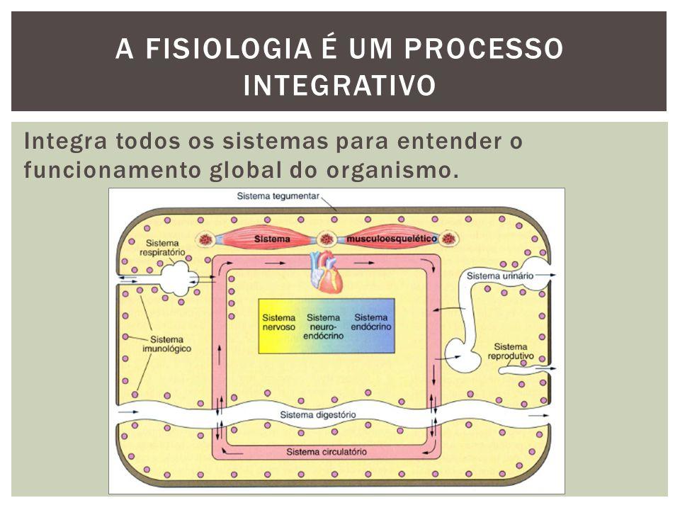 A FISIOLOGIA É UM PROCESSO INTEGRATIVO
