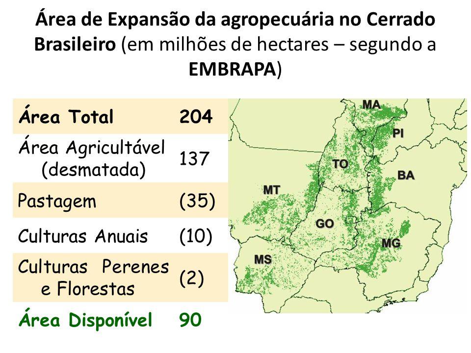 Área de Expansão da agropecuária no Cerrado Brasileiro (em milhões de hectares – segundo a EMBRAPA)