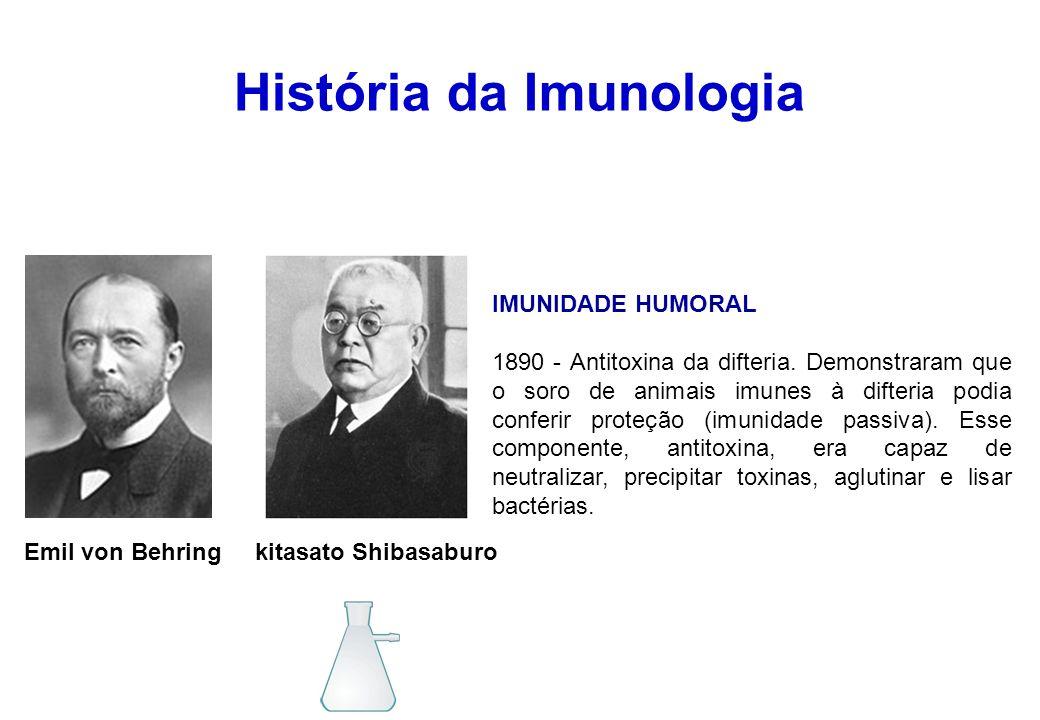 História da Imunologia Emil von Behring kitasato Shibasaburo