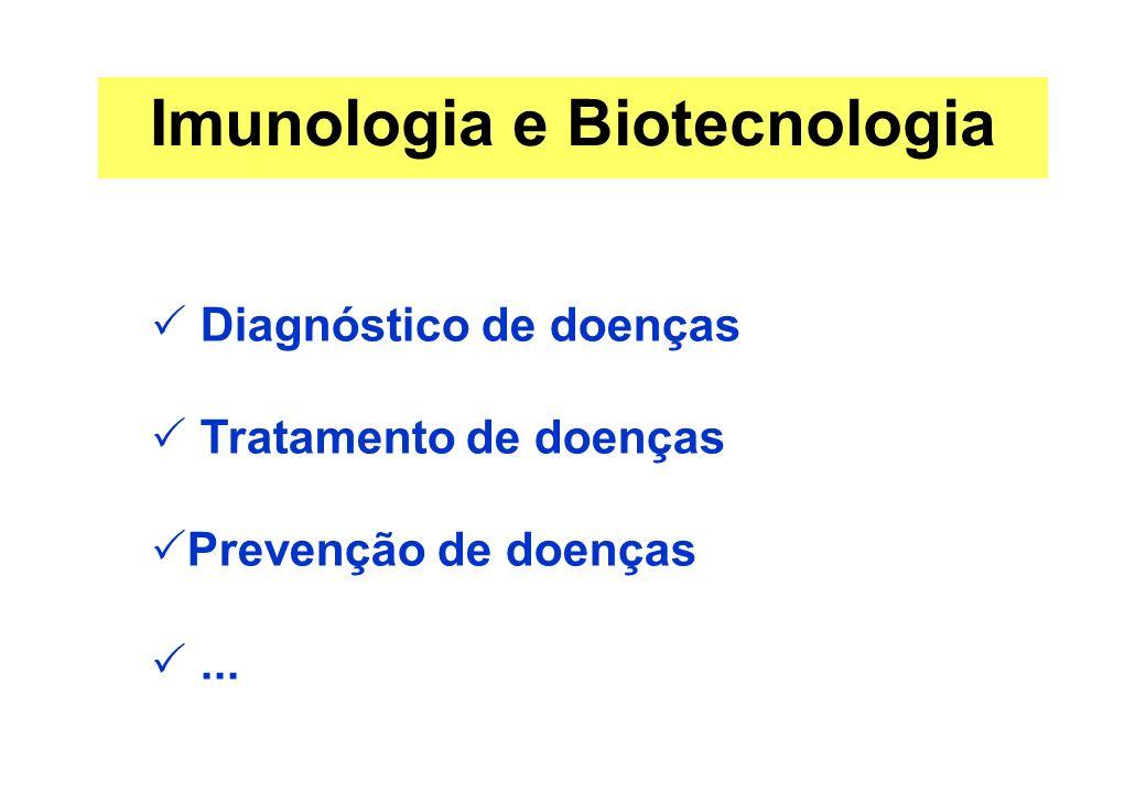 Imunologia e Biotecnologia