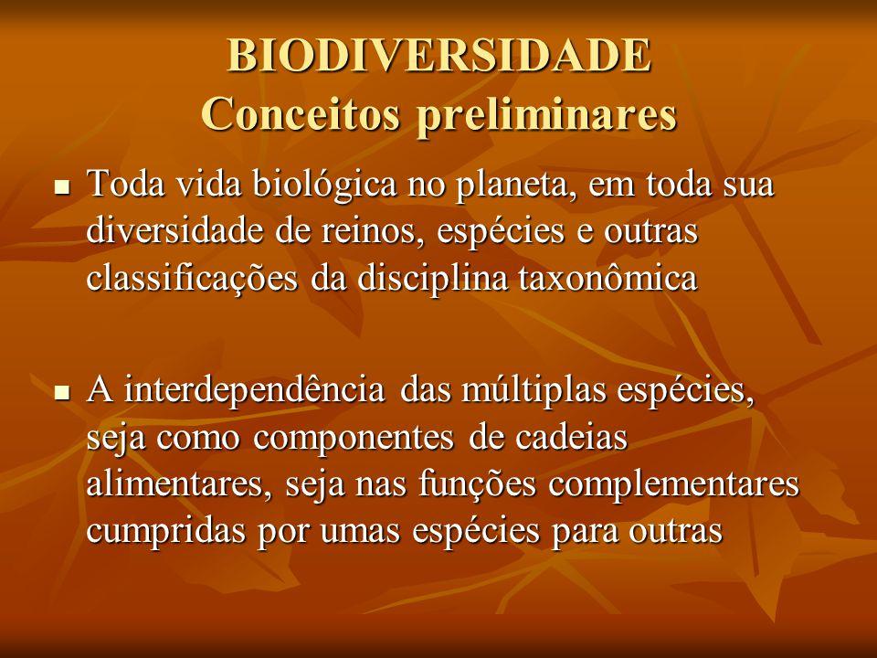 BIODIVERSIDADE Conceitos preliminares
