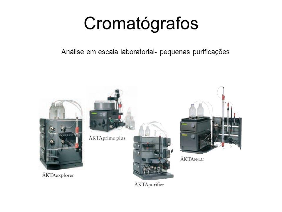 Análise em escala laboratorial- pequenas purificações