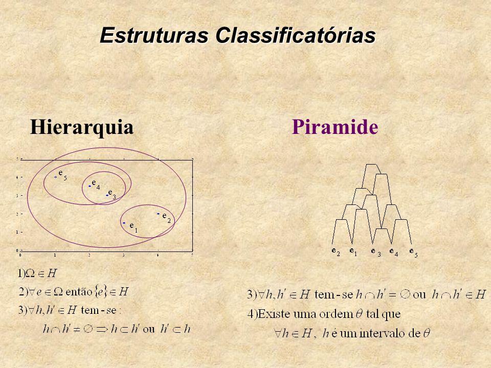 Estruturas Classificatórias