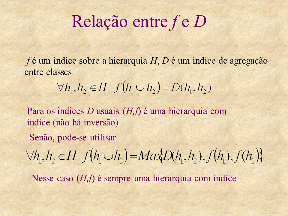 Relação entre f e D f é um indice sobre a hierarquia H, D é um indice de agregação entre classes.