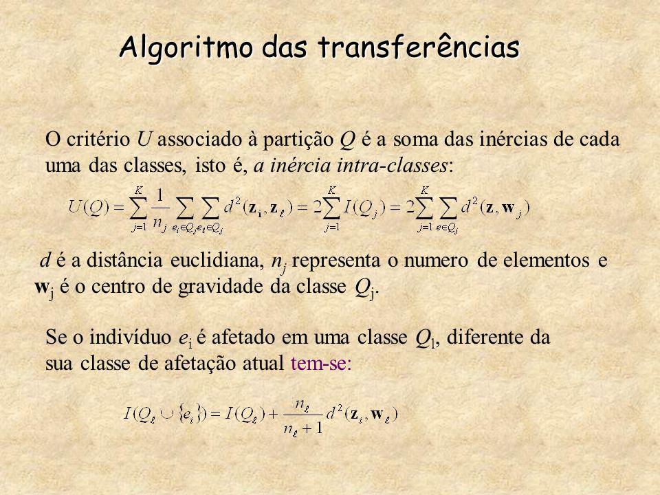 Algoritmo das transferências