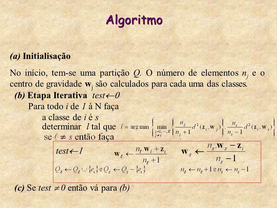 Algoritmo (a) Initialisação