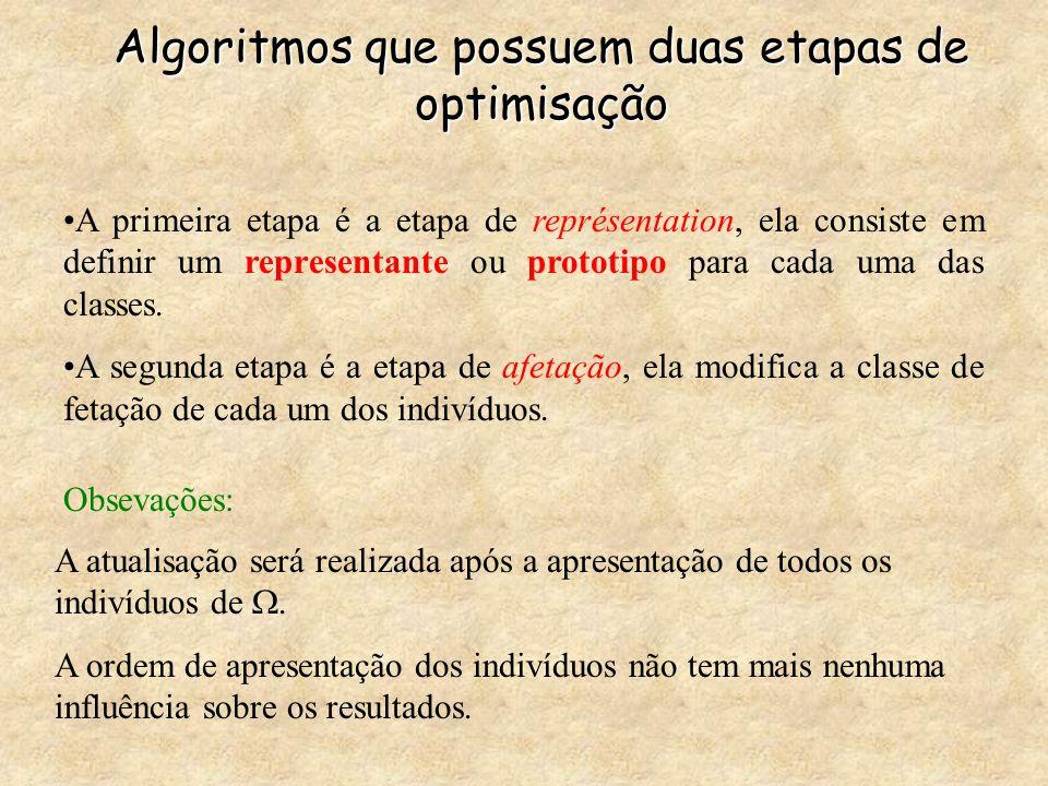 Algoritmos que possuem duas etapas de optimisação