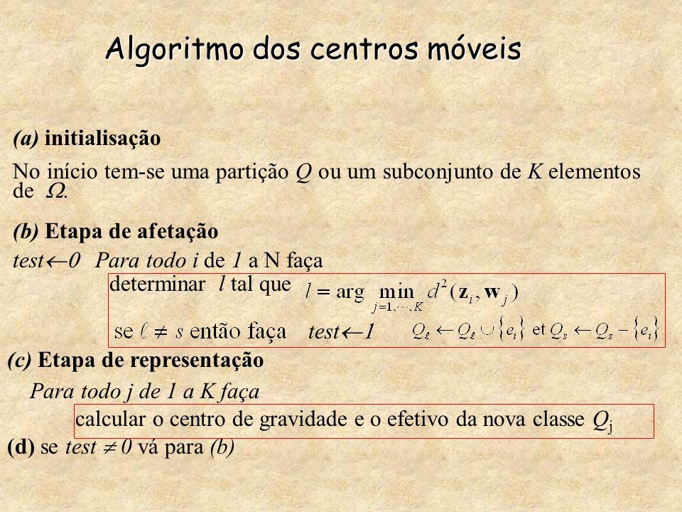 Algoritmo dos centros móveis