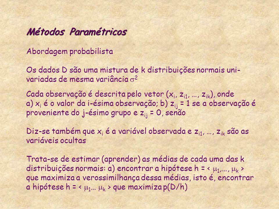 Métodos Paramétricos Abordagem probabilista Os dados D são uma mistura de k distribuições normais uni-variadas de mesma variância 2 Cada observação é descrita pelo vetor (xi, zi1, …, zik), onde a) xi é o valor da i-ésima observação; b) zij = 1 se a observação é proveniente do j-ésimo grupo e zij = 0, senão Diz-se também que xi é a variável observada e zi1, …, zik são as variáveis ocultas Trata-se de estimar (aprender) as médias de cada uma das k distribuições normais: a) encontrar a hipótese h = < 1,…, k > que maximiza a verossimilhança dessa médias, isto é, encontrar a hipótese h = < 1… k > que maximiza p(D/h)