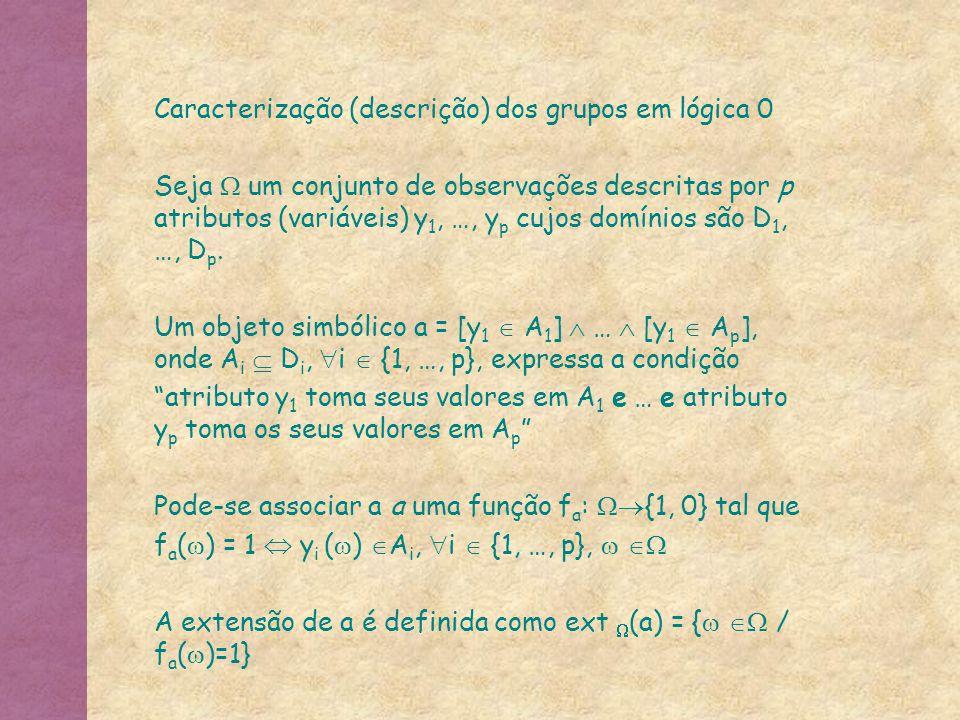 Caracterização (descrição) dos grupos em lógica 0