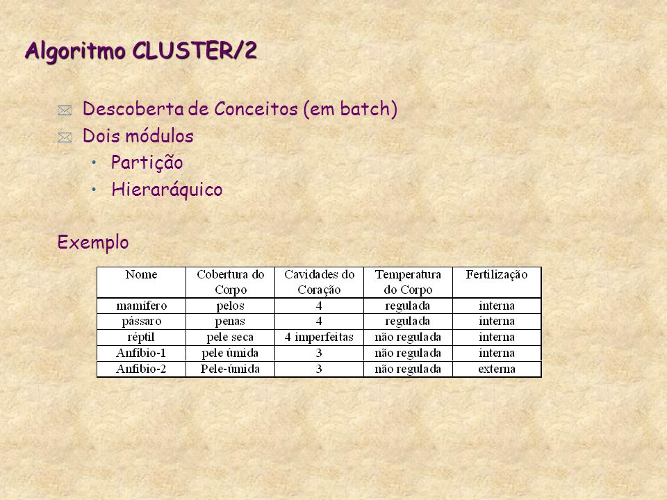 Algoritmo CLUSTER/2 Descoberta de Conceitos (em batch) Dois módulos