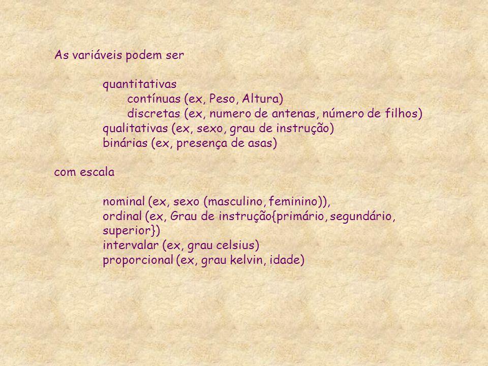 As variáveis podem ser quantitativas. contínuas (ex, Peso, Altura) discretas (ex, numero de antenas, número de filhos)