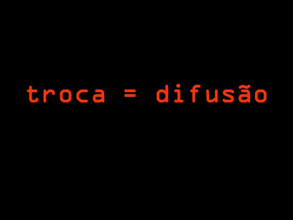 troca = difusão