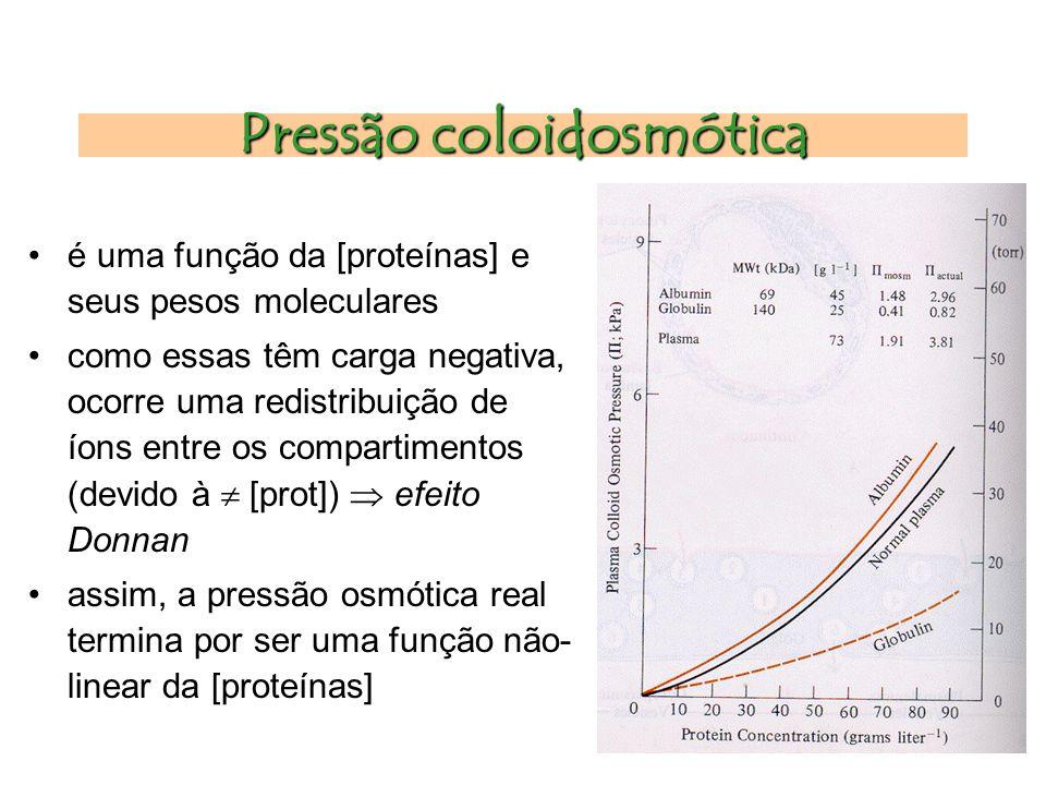 Pressão coloidosmótica