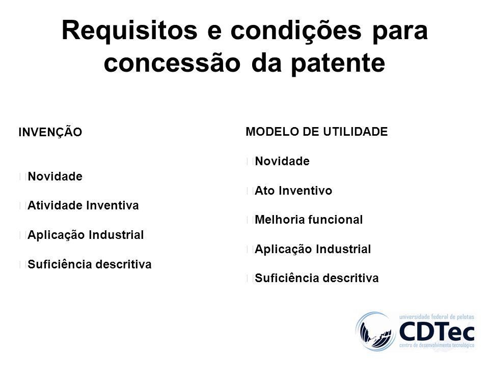 Requisitos e condições para concessão da patente