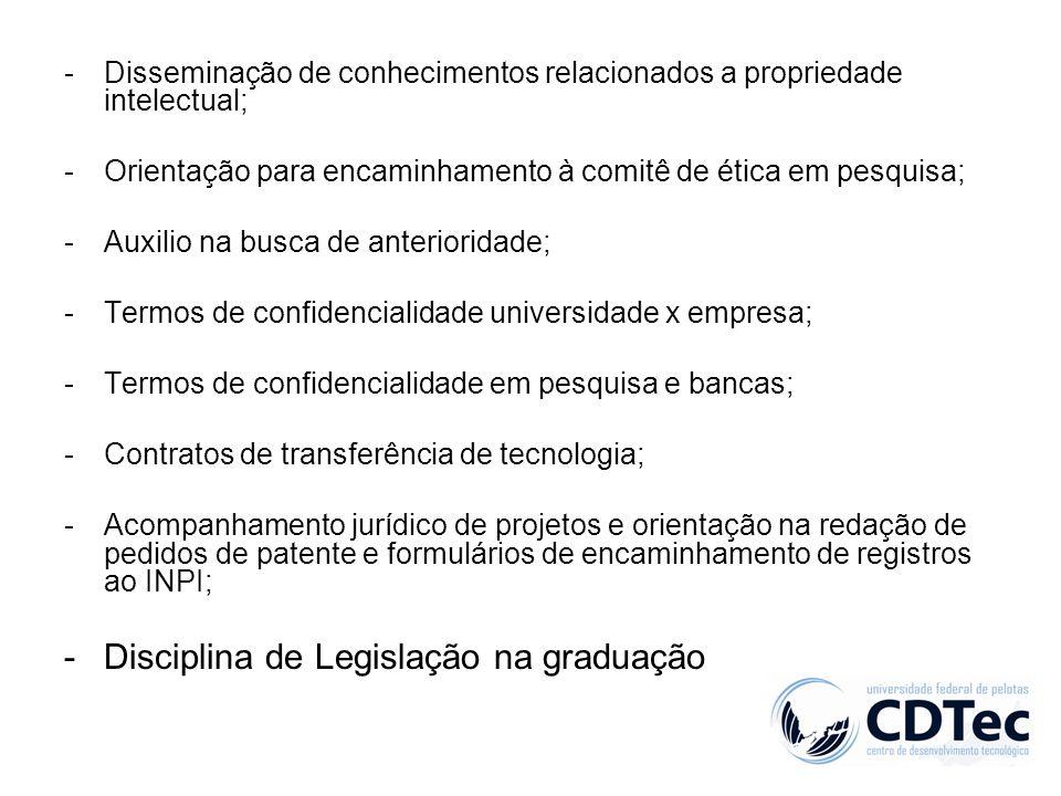 Disciplina de Legislação na graduação