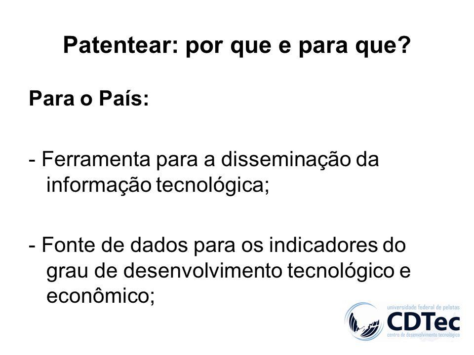 Patentear: por que e para que