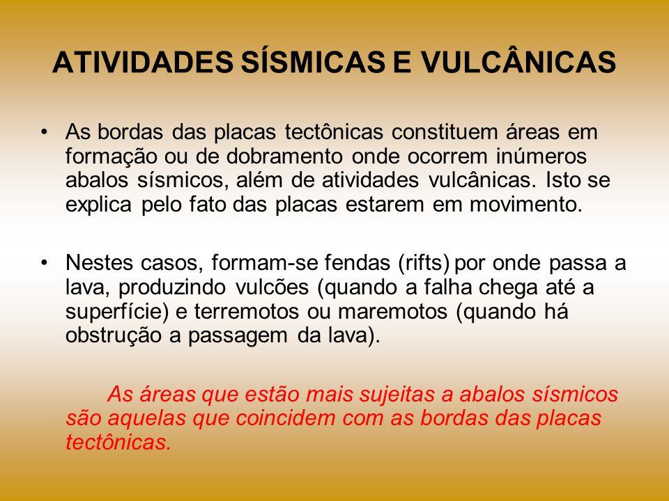 ATIVIDADES SÍSMICAS E VULCÂNICAS