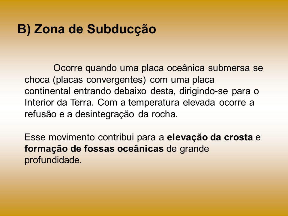 B) Zona de Subducção