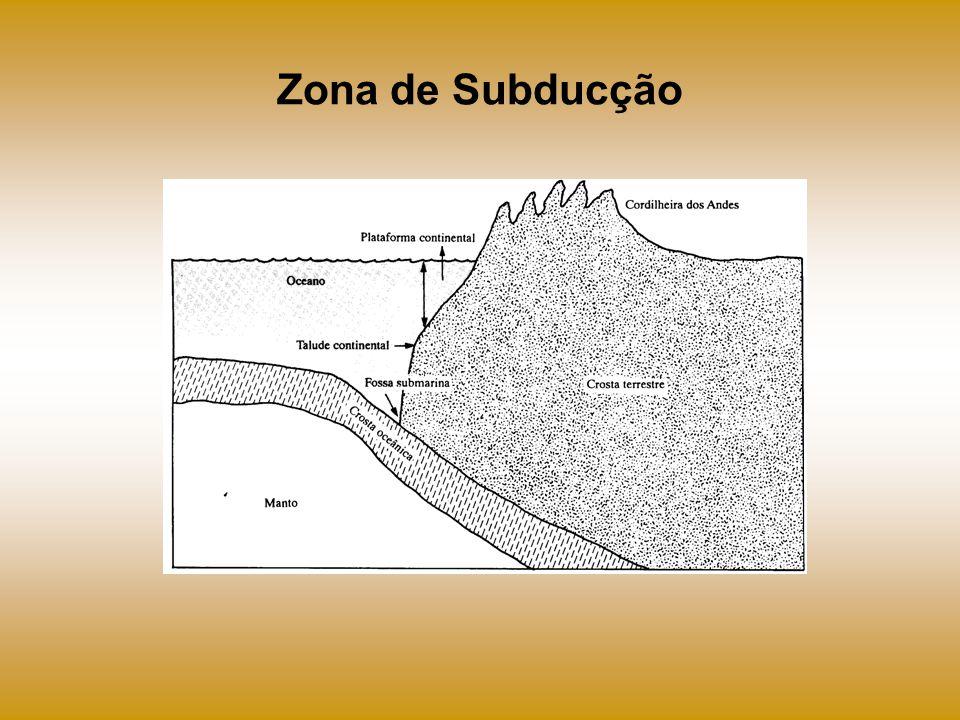 Zona de Subducção