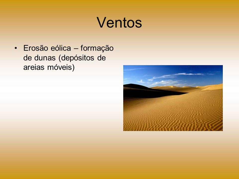 Ventos Erosão eólica – formação de dunas (depósitos de areias móveis)