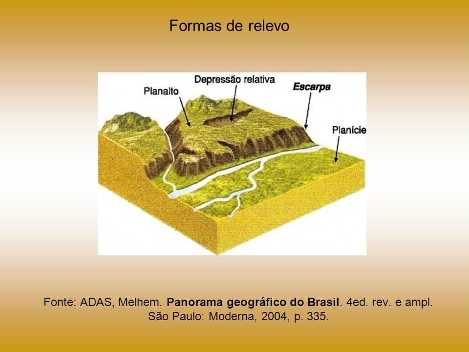 Formas de relevo Fonte: ADAS, Melhem. Panorama geográfico do Brasil.