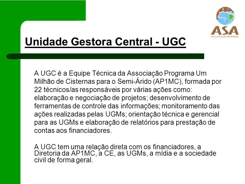 Unidade Gestora Central - UGC