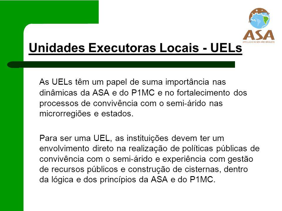 Unidades Executoras Locais - UELs