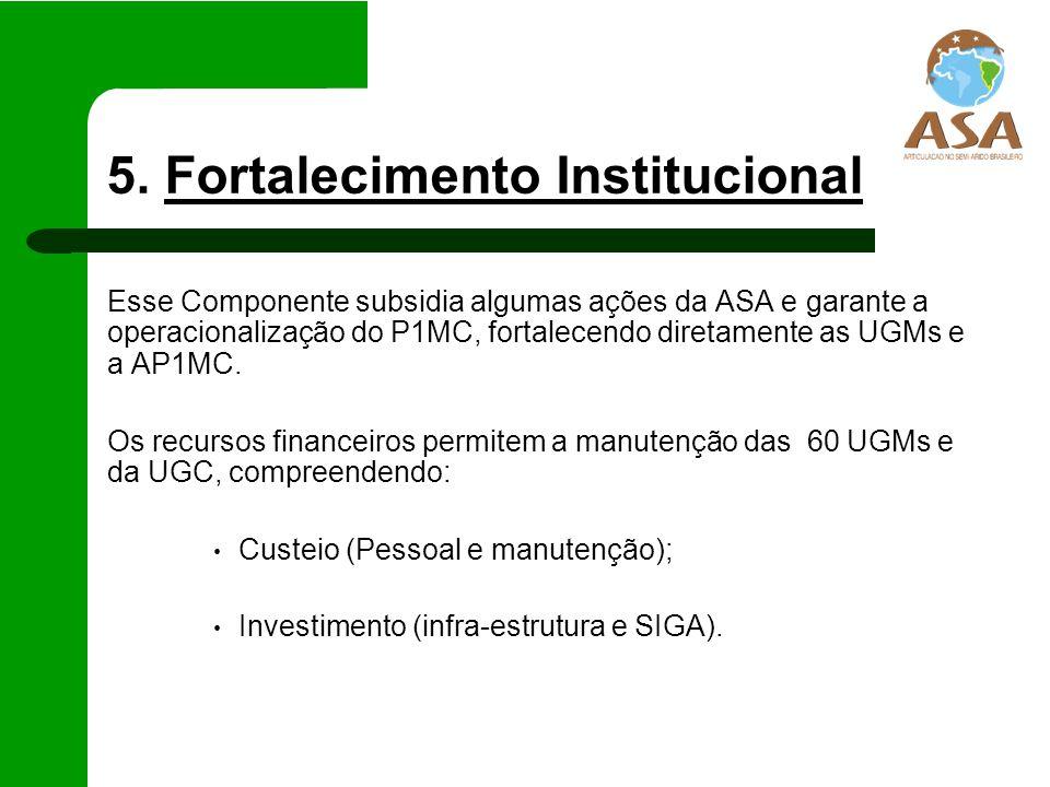 5. Fortalecimento Institucional