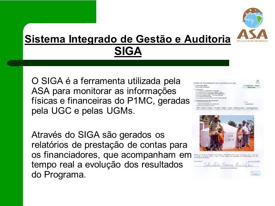 Sistema Integrado de Gestão e Auditoria SIGA