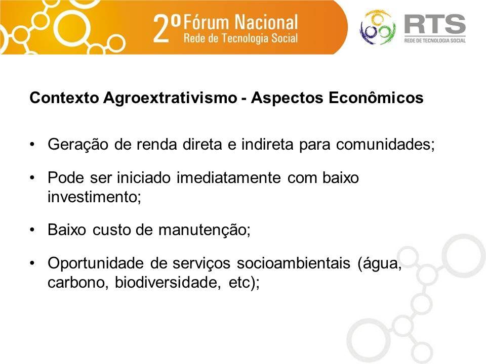 Contexto Agroextrativismo - Aspectos Econômicos