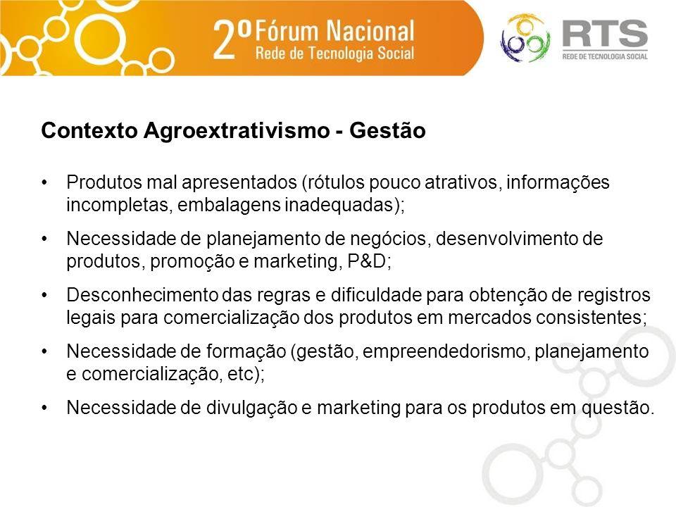 Contexto Agroextrativismo - Gestão