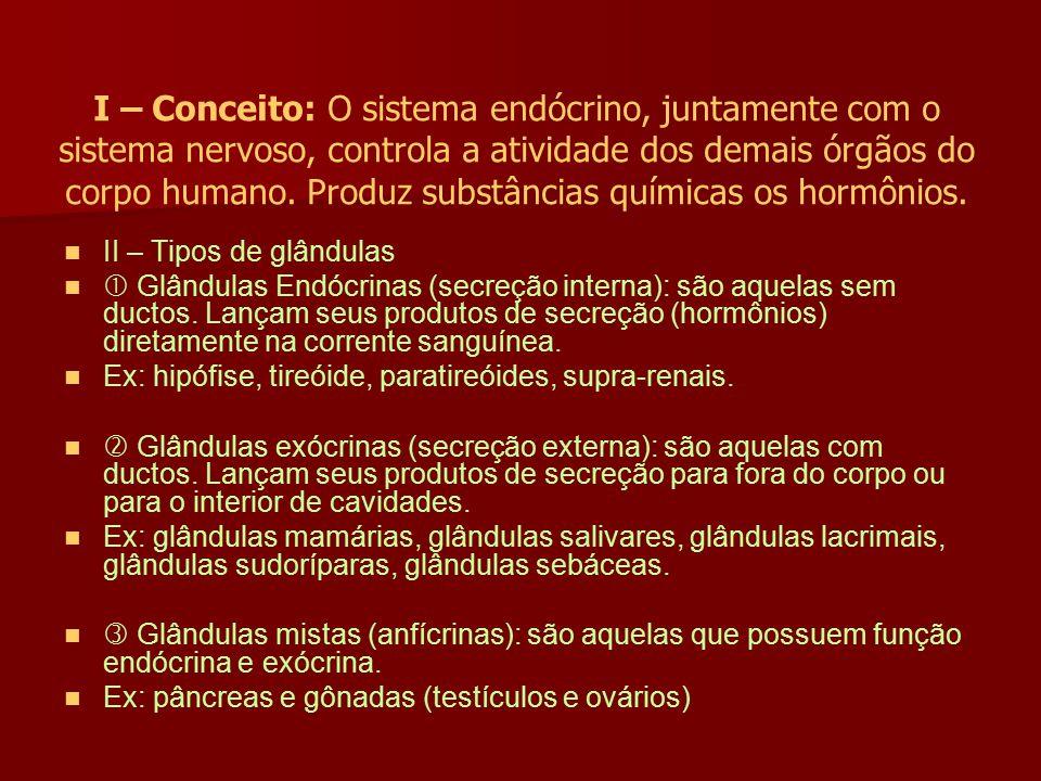 I – Conceito: O sistema endócrino, juntamente com o sistema nervoso, controla a atividade dos demais órgãos do corpo humano. Produz substâncias químicas os hormônios.