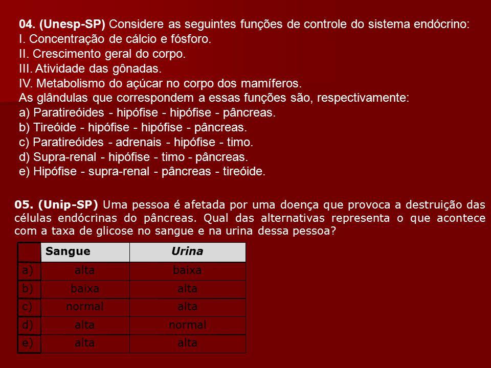 I. Concentração de cálcio e fósforo. II. Crescimento geral do corpo.
