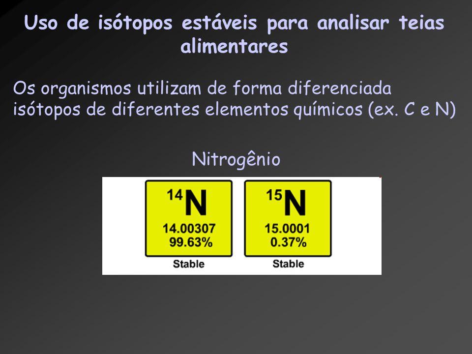 Uso de isótopos estáveis para analisar teias alimentares