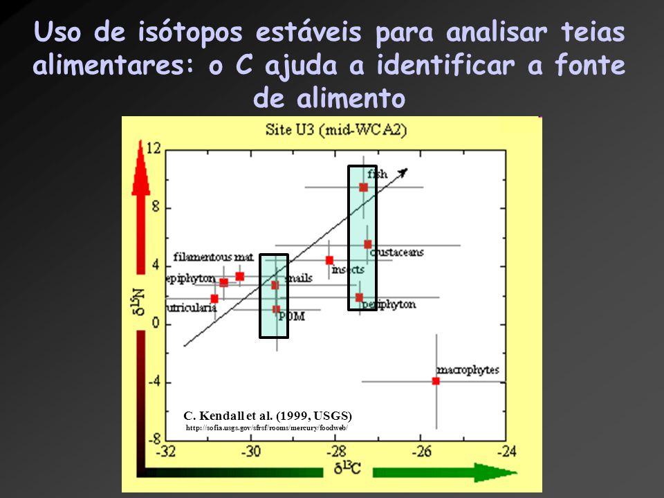 Uso de isótopos estáveis para analisar teias alimentares: o C ajuda a identificar a fonte de alimento