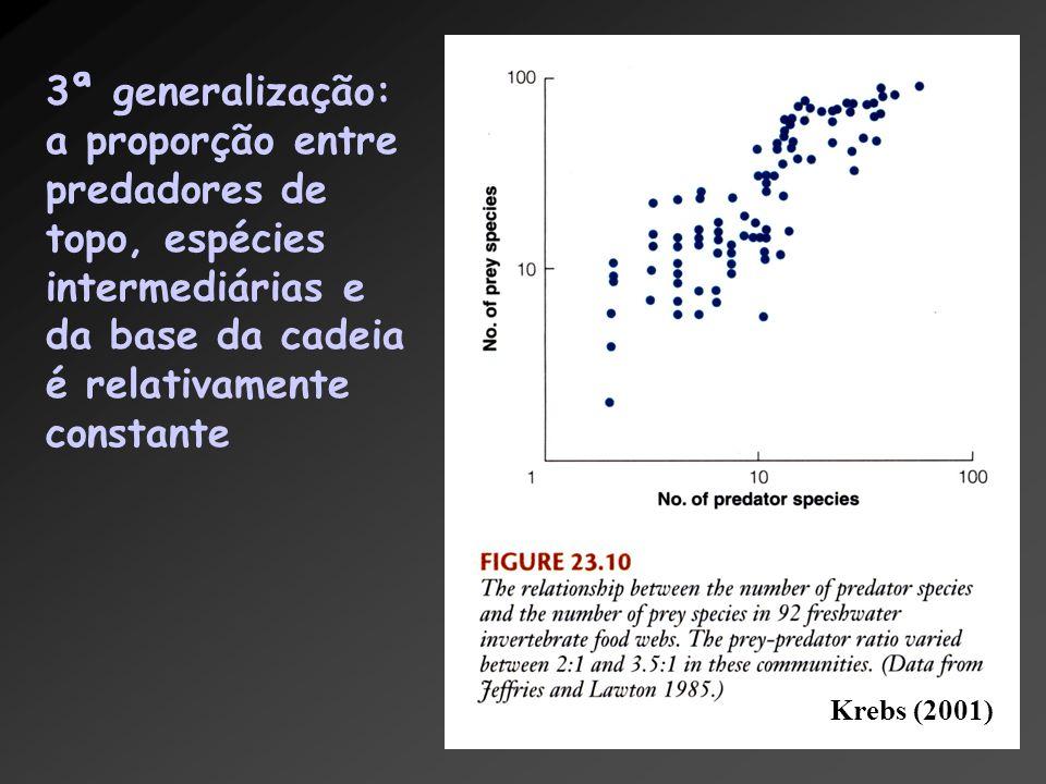 3ª generalização: a proporção entre predadores de topo, espécies intermediárias e da base da cadeia é relativamente constante